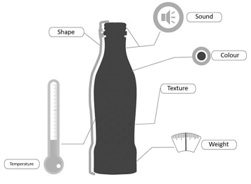 packagingmultisensory